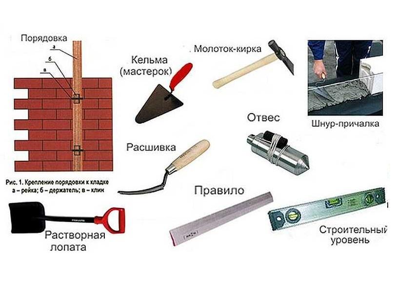 Как обложить железную печь кирпичом на даче