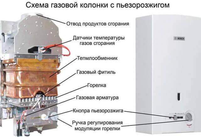 Газовый камин для дачи без дымохода