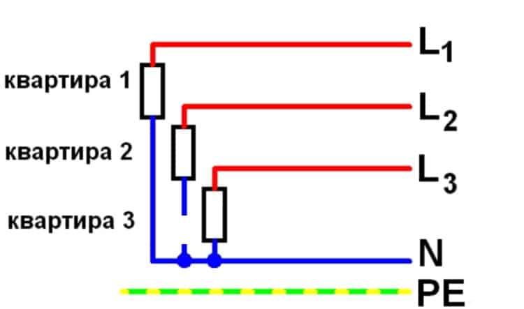 Обрыв нулевого провода