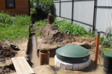 Как сделать канализацию если грунтовые воды близко