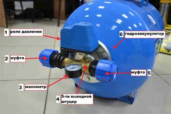 Настроить реле давления насосной станции