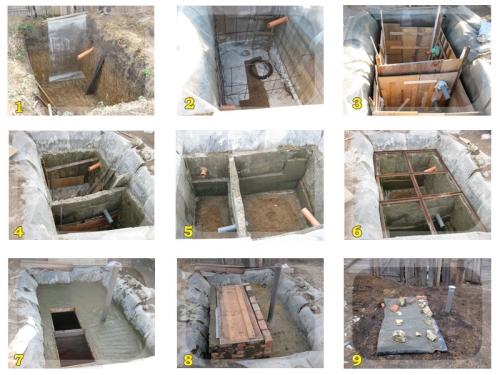 Выгребная яма из бетона своими руками