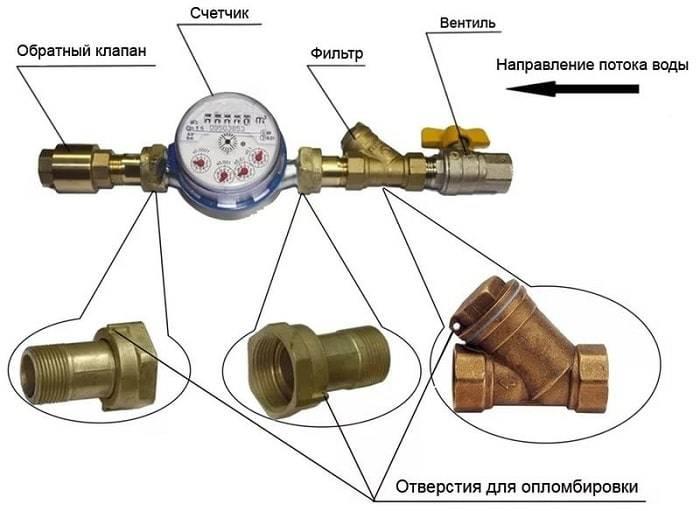 Как разобрать счетчик воды бетар сгв 15