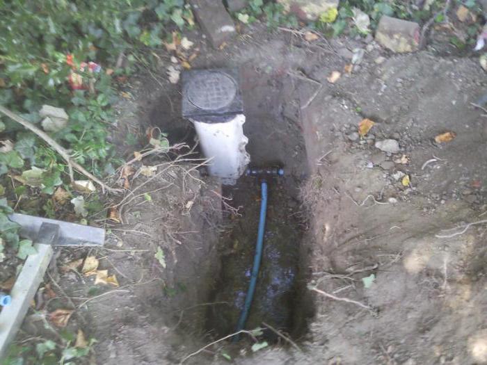 Устройство водопроводной колонки