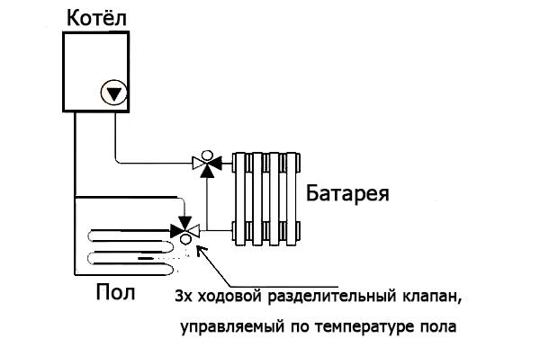 Смесительный узел для тёплого пола без насоса