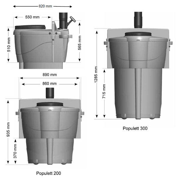 Финский туалет для дачи